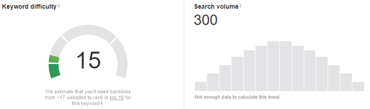 Statistics about the number of backlinks needed on a website